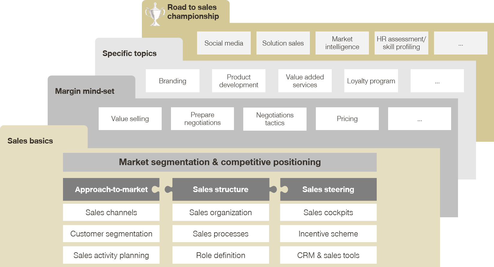 market segmentation playbook