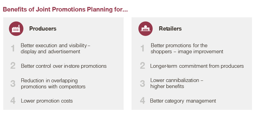Benefits of joint promotions planning