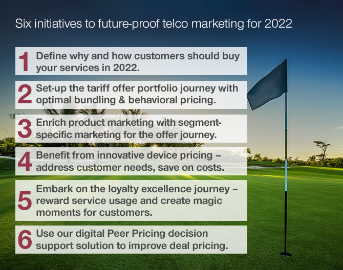 Six initiatives to future-proof telco marketing