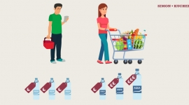 Consumer Packaged Goods: The Right Price for Every Pack Size
