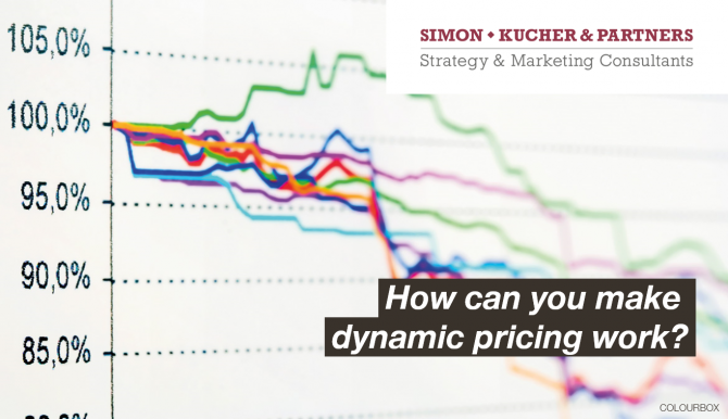 Dynamics Pricing